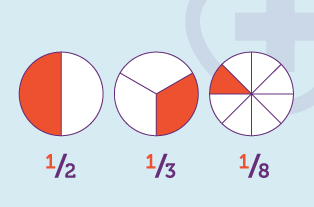 Worked example of different sized fractions and segments