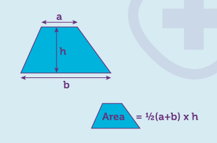 Worked example for the area of a trapezium
