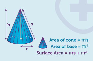 Worked example of the area of a cone, the area of a cone base and the surface area of a cone