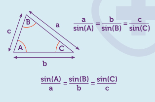 Worked example for the Sine Rule for triangle ABC