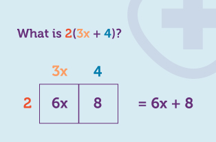 Worked example for solving an algebraic equation