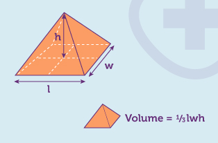 Worked example for the volume of a pyramid