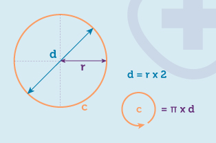 Worked example for the diameter and circumference of a circle