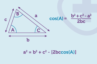 Worked example of the law of Cosines for triangle ABC