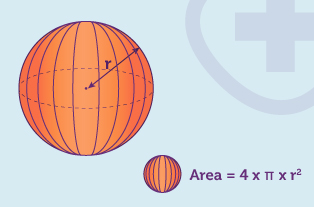 Worked example for the surface area of a sphere